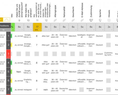 Auswertung-Kundenzufriedenheit-Feedback-Terminal_2